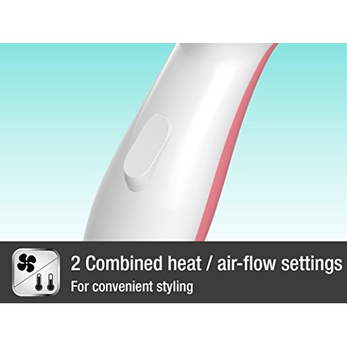 Havells Women White & Pink Travel Hair Dryer HD3101