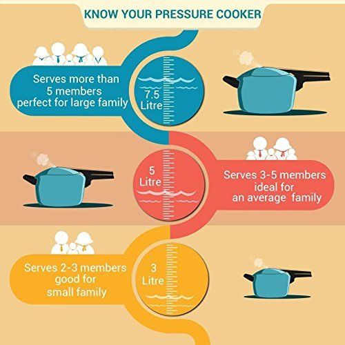 Pristine Tri Ply Induction Base Stainless Steel Handi Pressure Cooker, Silver/1.5 Ltrs