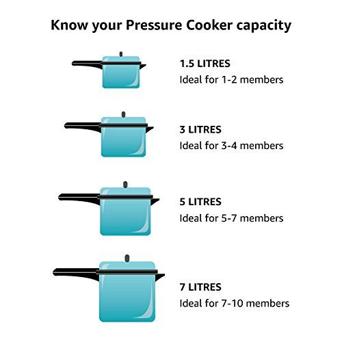 Prestige Deluxe Duo Plus Induction Base Aluminum Pressure Cooker, 1.5 Litres, Black
