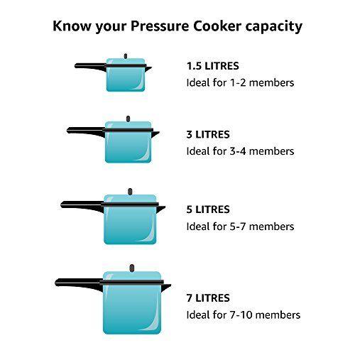 Hawkins Futura Pressure Cooker