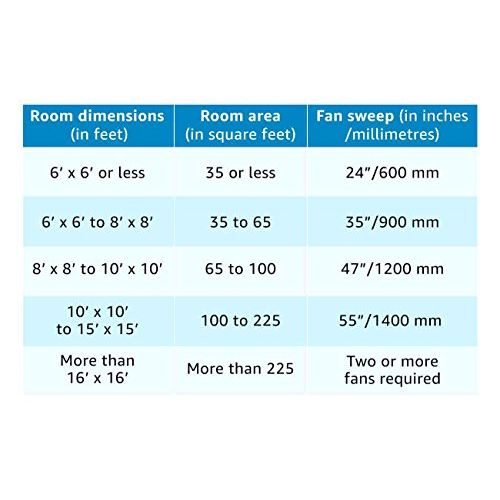 Crompton Greaves Crompton High Speed 600mm Ceiling Fan (Brown)