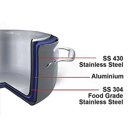 Vinod Stainless Steel Platinum Triply Tasla(24 cm 2.5 LTR)