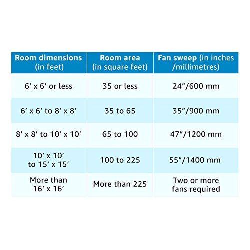 Luminous TCFFS52G45600 1320mm Luxreeze Ceiling Fan (Sapphire Black)