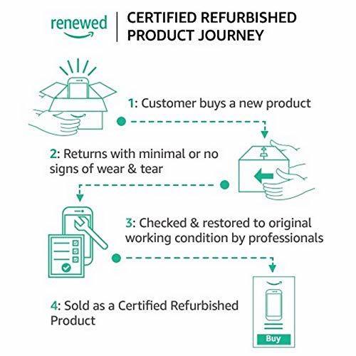 (Certified REFURBISHED) HUL Pureit Marvella UV 4-Litre Water Purifier
