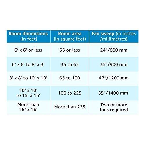 Crompton Greaves AIR360 1260mm Ceiling Fan (Opal White)