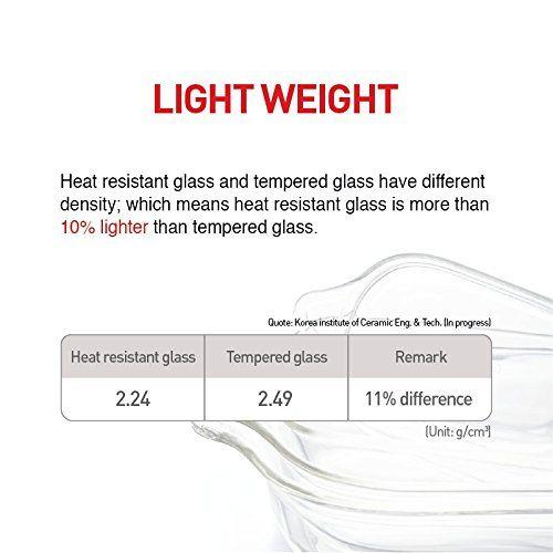 Lock & Lock Glass, Euro Heat Resistant Glass, Round, 1.6-Cup Size, 380-Milliliter