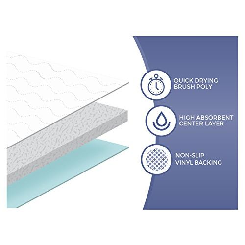 Comfort Shield 34 x 54 Inch Premium Waterproof Sheet Protector with Ultra Soft Poly-Brush Surface