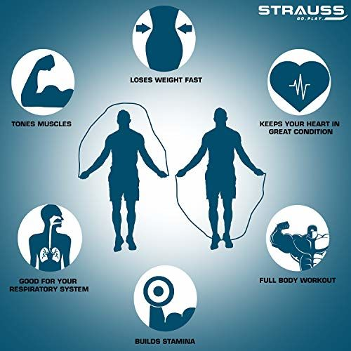 Strauss Skipping Rope