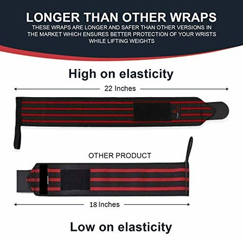 EasyHealth Wrist Wraps 22 Professional Grade with Thumb Loops Wrist Support for Men and Women
