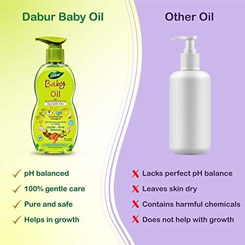 DABUR Baby Oil: Nourishing baby massage oil enriched with baby loving ayurvedic herbs- 500ml