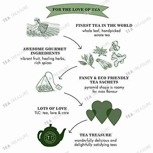 TeaTreasure Peace - Jasmine Green Tea for Weight Loss - Antioxidants Rich Calming and Soothing Tea - 1 TeaBox ( 18 Pyramid Tea Bags )