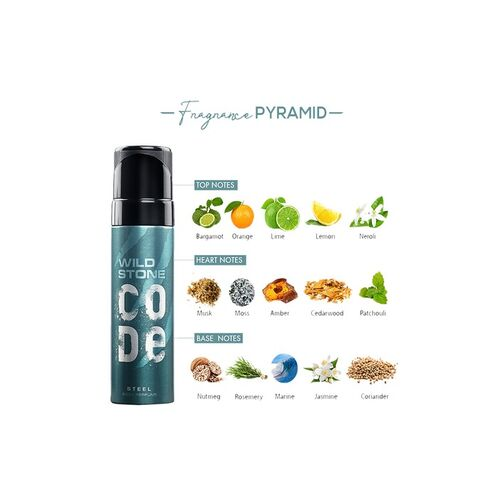 Wild stone Men Combo Code Copper, Steel and Titanium Body Perfume Spray - 120 ml each