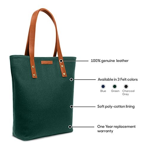 Dailyobjects Tote Bag Shoulder